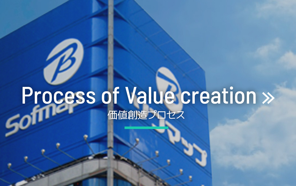 Process of Value Creation